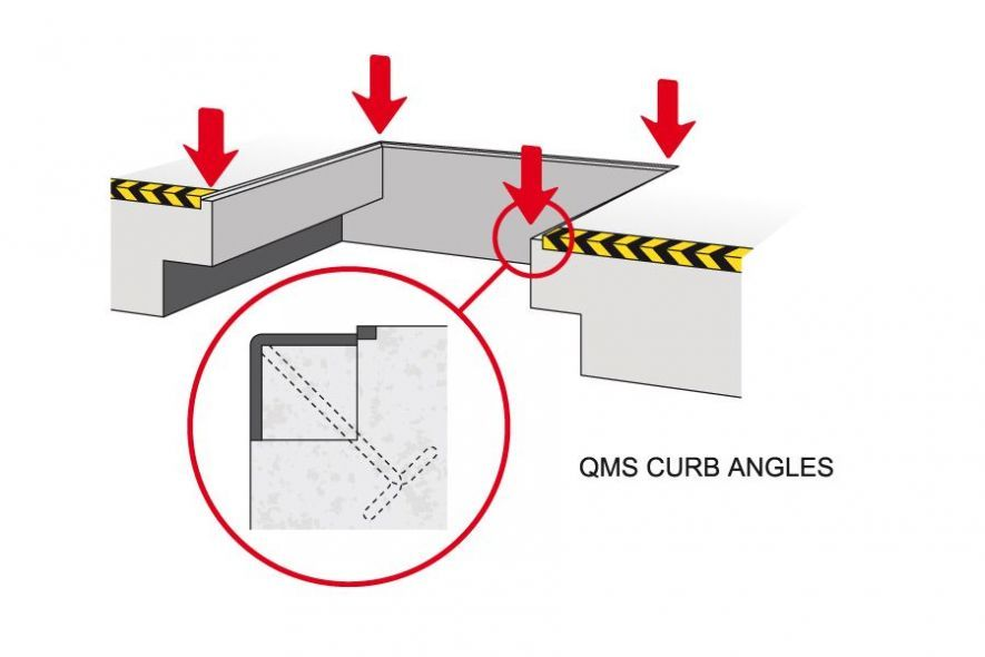 Curb Angles